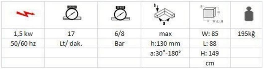 fisa tehnica masina de sudat profile pvc cordon 0.2 extra WM 506